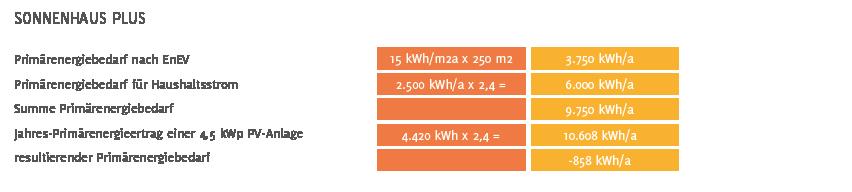 SHI_Grafik Solarstrom_01.1_ExportFile-04